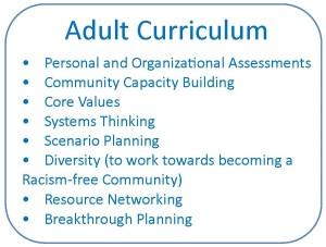 Adult Curriculum